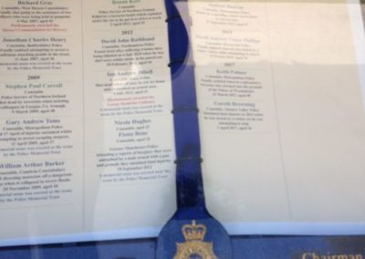 the police roll of honour